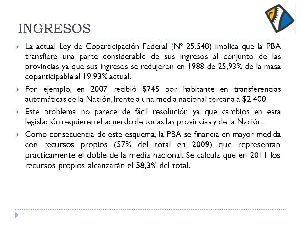 INGRESOS La actual Ley de Coparticipación Federal (Nº 25.548) implica que la PBA transfiere una parte considerable de sus ingresos al conjunto de las