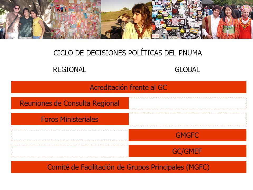 Acreditación frente al GC GLOBAL GMGFC Reuniones de Consulta Regional CICLO DE DECISIONES POLÍTICAS DEL PNUMA REGIONAL GC/GMEF Comité de Facilitación de Grupos Principales (MGFC) Foros Ministeriales