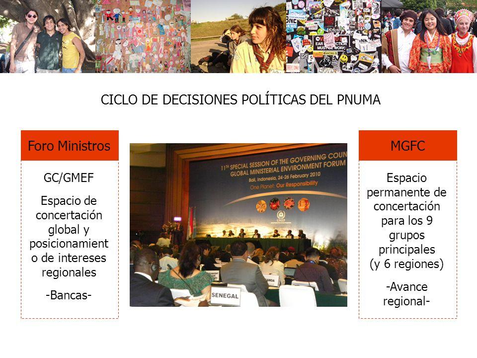 Foro Ministros GC/GMEF Espacio de concertación global y posicionamient o de intereses regionales -Bancas- MGFC Espacio permanente de concertación para los 9 grupos principales (y 6 regiones) -Avance regional- CICLO DE DECISIONES POLÍTICAS DEL PNUMA