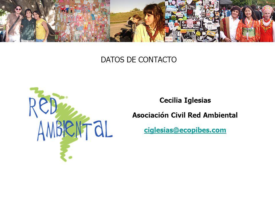 Cecilia Iglesias Asociación Civil Red Ambiental ciglesias@ecopibes.com DATOS DE CONTACTO