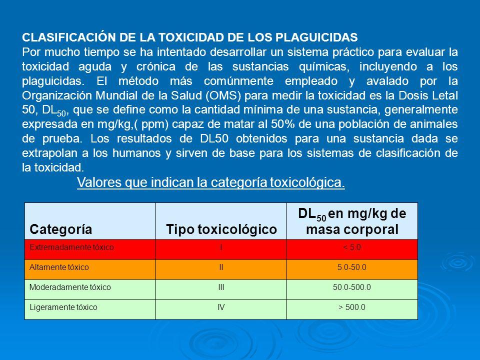 CLASIFICACIÓN DE LA TOXICIDAD DE LOS PLAGUICIDAS Por mucho tiempo se ha intentado desarrollar un sistema práctico para evaluar la toxicidad aguda y cr
