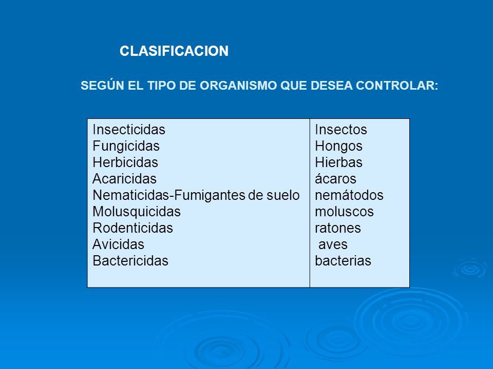 CLASIFICACION SEGÚN EL TIPO DE ORGANISMO QUE DESEA CONTROLAR: Insecticidas Fungicidas Herbicidas Acaricidas Nematicidas-Fumigantes de suelo Molusquici