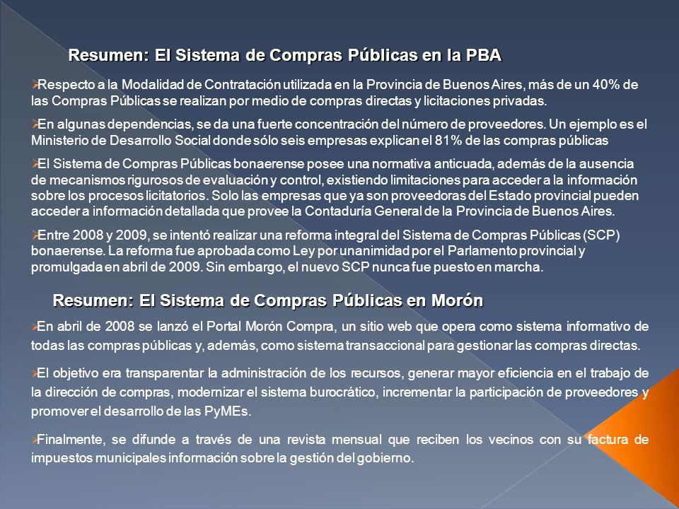 Resumen: El Sistema de Compras Públicas en la PBA Respecto a la Modalidad de Contratación utilizada en la Provincia de Buenos Aires, más de un 40% de