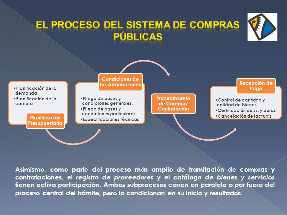 Planificación de la demanda Planificación de la compra Planificación Presupuestaria Pliego de bases y condiciones generales. Pliego de bases y condici