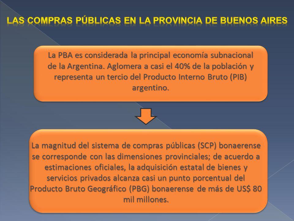 La información de la Contaduría General de la Provincia de Buenos Aires (CGPBA) indica que en 2009 las compras públicas del Estado bonaerense superaban los $ 3,000 millones, es decir, alrededor de un punto porcentual del Producto Bruto Geográfico (PBG) provincial, tal como se observa en el Gráfico 1.