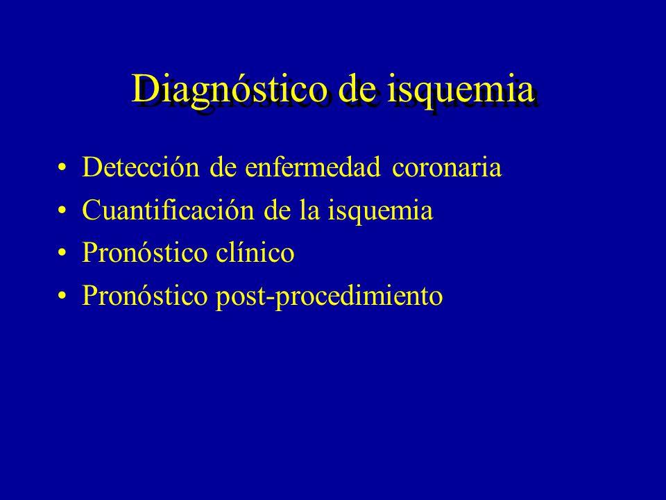 Diagnóstico de isquemia Detección de enfermedad coronaria Cuantificación de la isquemia Pronóstico clínico Pronóstico post-procedimiento