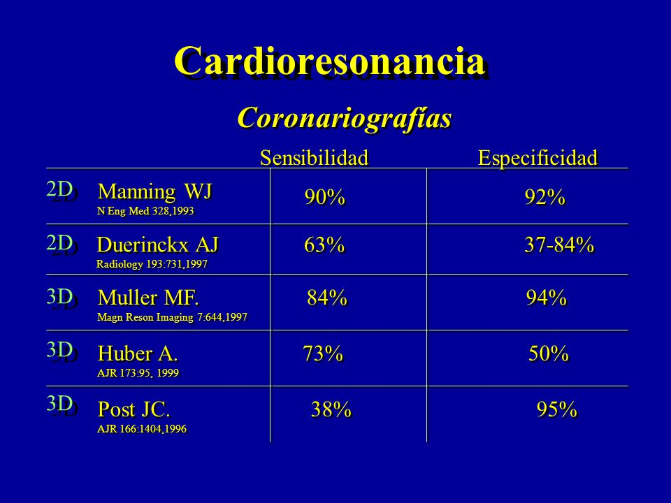 Cardioresonancia Coronariografías Manning WJ N Eng Med 328,1993 Manning WJ N Eng Med 328,1993 Sensibilidad Especificidad 90% 92% Duerinckx AJ 63% 37-8