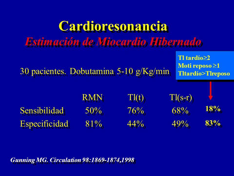 Cardioresonancia Estimación de Miocardio Hibernado 30 pacientes. Dobutamina 5-10 g/Kg/min RMN Tl(t) Tl(s-r) Sensibilidad 50% 76% 68% Especificidad 81%