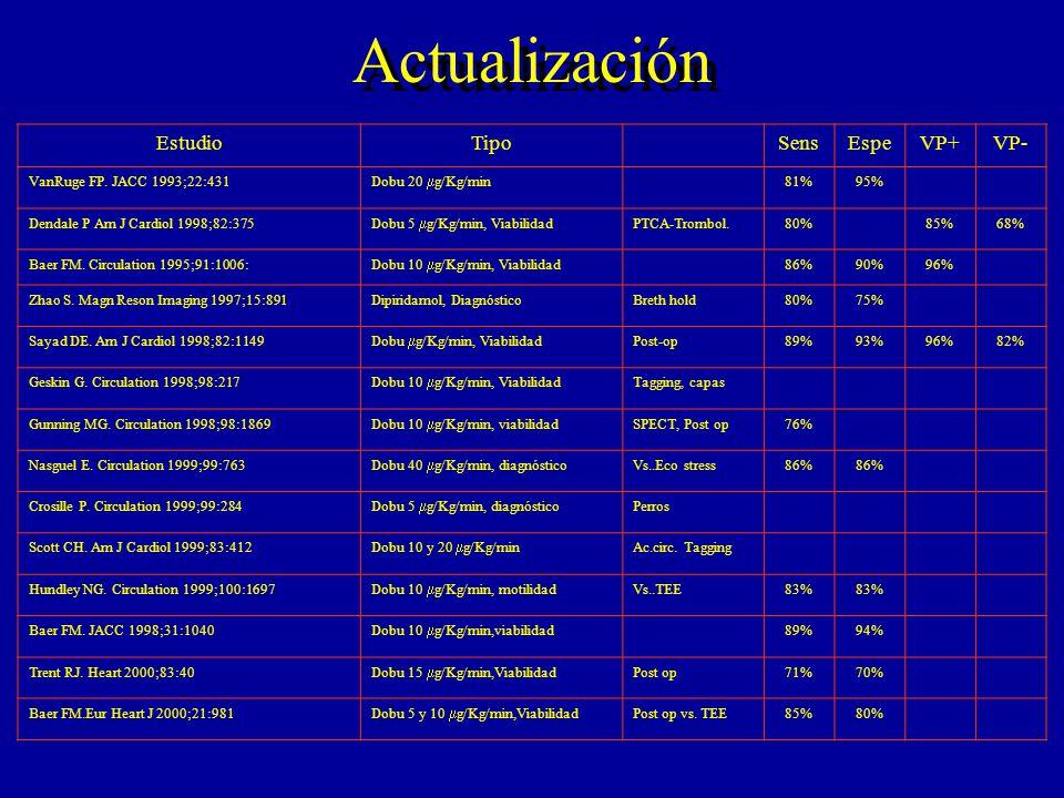 Actualización EstudioTipoSensEspeVP+VP- VanRuge FP. JACC 1993;22:431 Dobu 20 g/Kg/min 81%95% Dendale P Am J Cardiol 1998;82:375 Dobu 5 g/Kg/min, Viabi