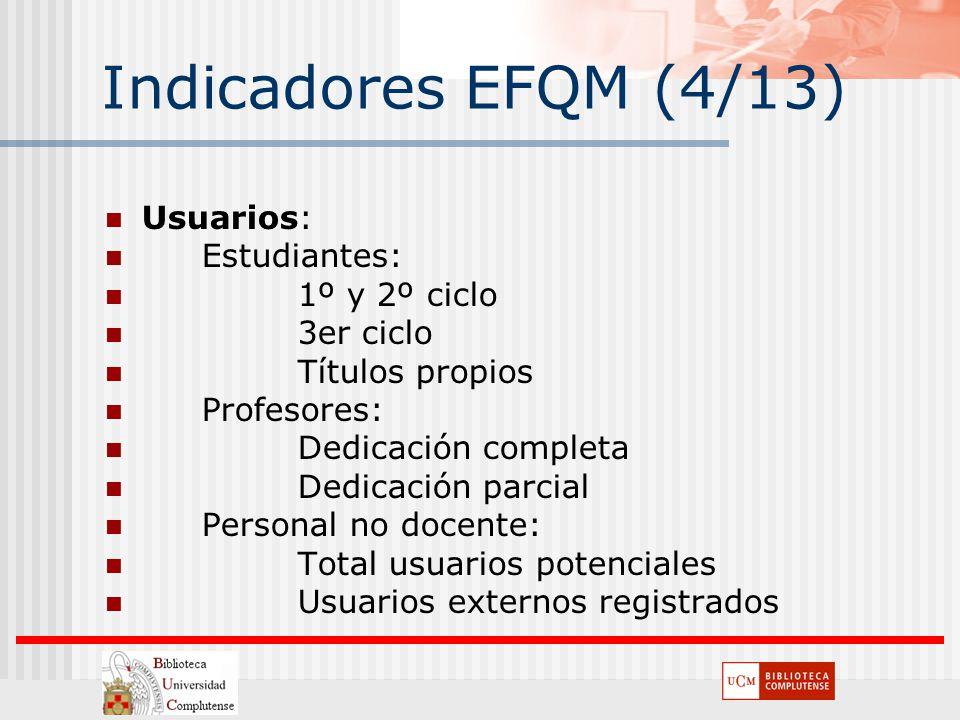 Indicadores EFQM (4/13) Usuarios: Estudiantes: 1º y 2º ciclo 3er ciclo Títulos propios Profesores: Dedicación completa Dedicación parcial Personal no