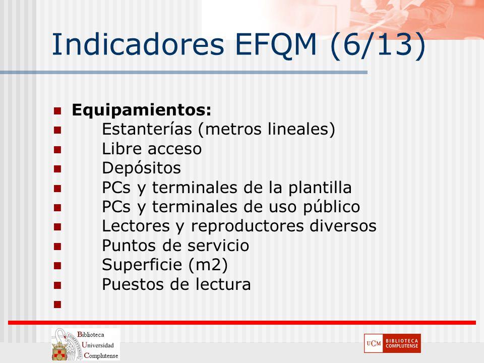 Indicadores EFQM (6/13) Equipamientos: Estanterías (metros lineales) Libre acceso Depósitos PCs y terminales de la plantilla PCs y terminales de uso p
