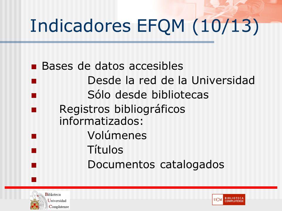 Indicadores EFQM (10/13) Bases de datos accesibles Desde la red de la Universidad Sólo desde bibliotecas Registros bibliográficos informatizados: Volú