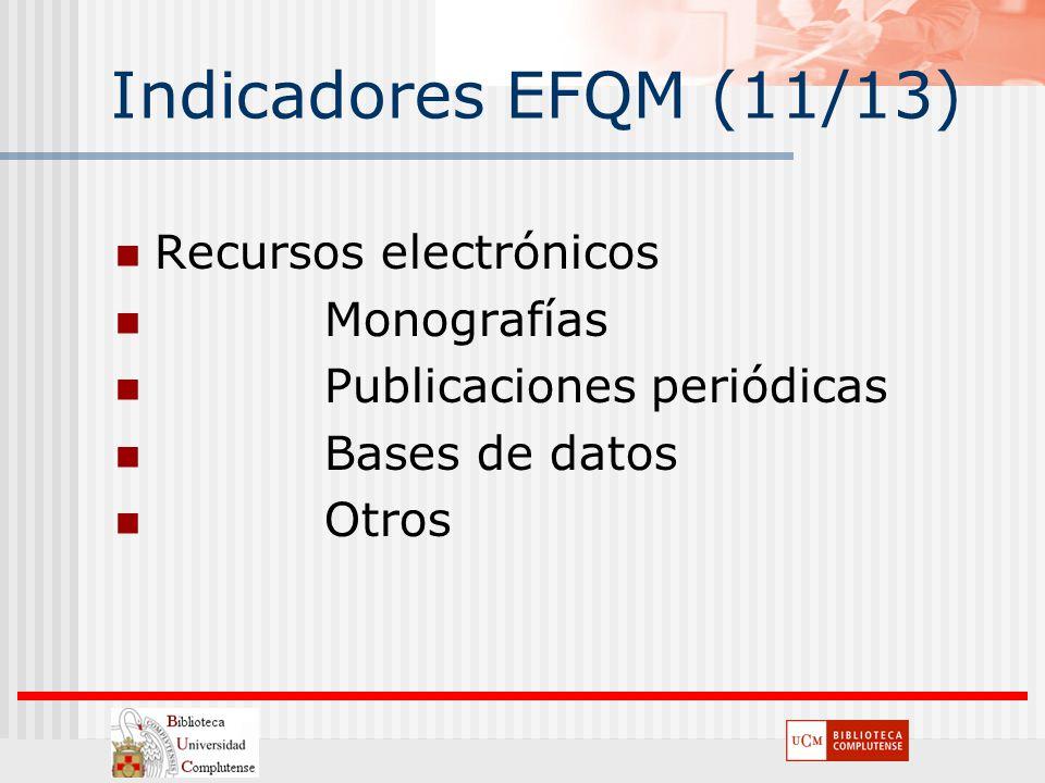 Indicadores EFQM (11/13) Recursos electrónicos Monografías Publicaciones periódicas Bases de datos Otros