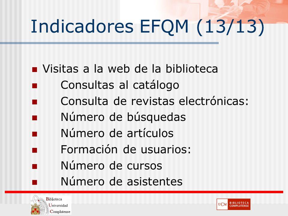 Indicadores EFQM (13/13) Visitas a la web de la biblioteca Consultas al catálogo Consulta de revistas electrónicas: Número de búsquedas Número de artí