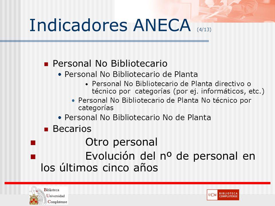 Indicadores ANECA (4/13) Personal No Bibliotecario Personal No Bibliotecario de Planta Personal No Bibliotecario de Planta directivo o técnico por cat