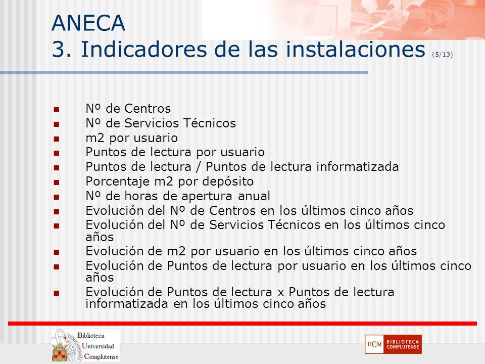 ANECA 3. Indicadores de las instalaciones (5/13) Nº de Centros Nº de Servicios Técnicos m2 por usuario Puntos de lectura por usuario Puntos de lectura