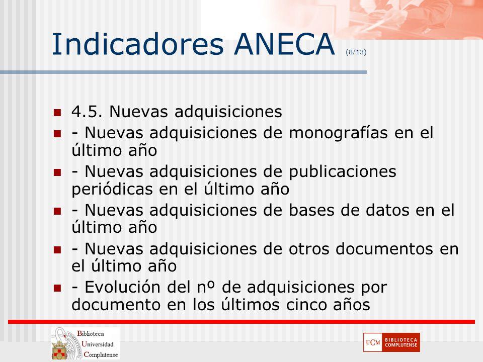 Indicadores ANECA (8/13) 4.5. Nuevas adquisiciones - Nuevas adquisiciones de monografías en el último año - Nuevas adquisiciones de publicaciones peri