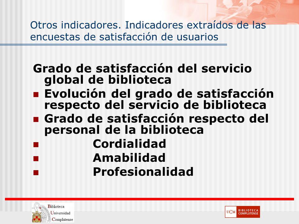 Otros indicadores. Indicadores extraídos de las encuestas de satisfacción de usuarios Grado de satisfacción del servicio global de biblioteca Evolució