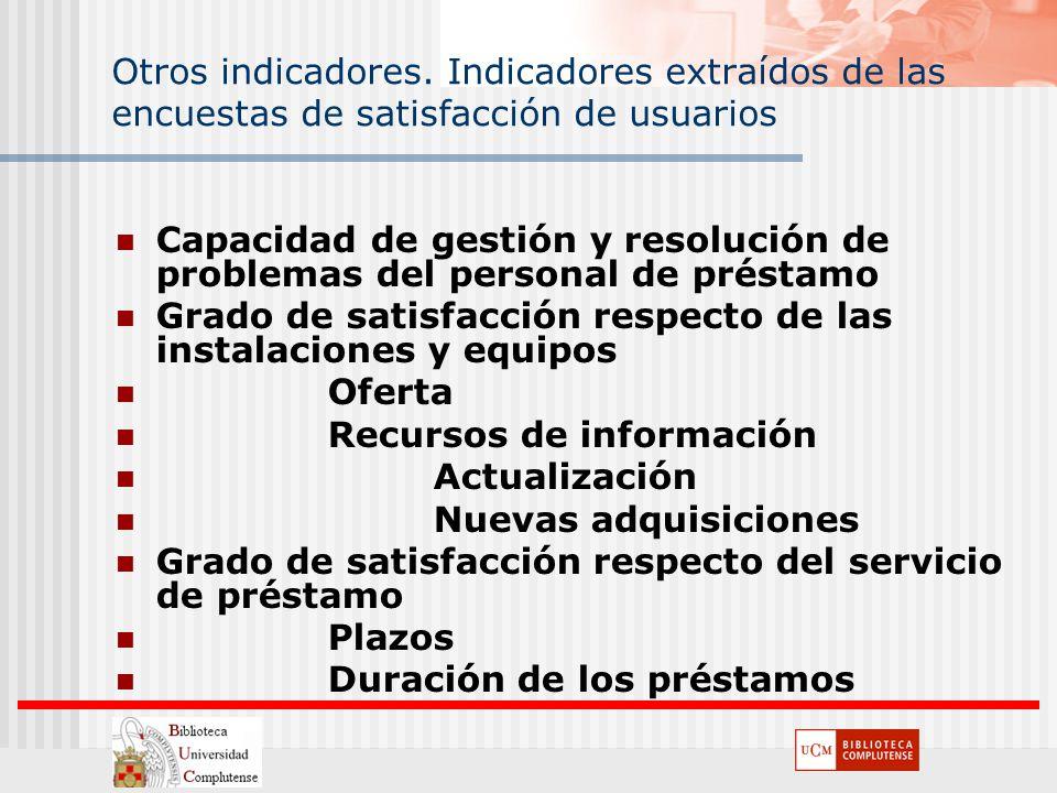 Otros indicadores. Indicadores extraídos de las encuestas de satisfacción de usuarios Capacidad de gestión y resolución de problemas del personal de p