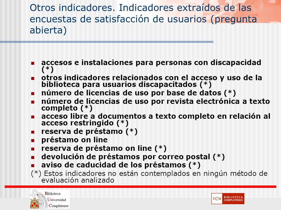 Otros indicadores. Indicadores extraídos de las encuestas de satisfacción de usuarios (pregunta abierta) accesos e instalaciones para personas con dis