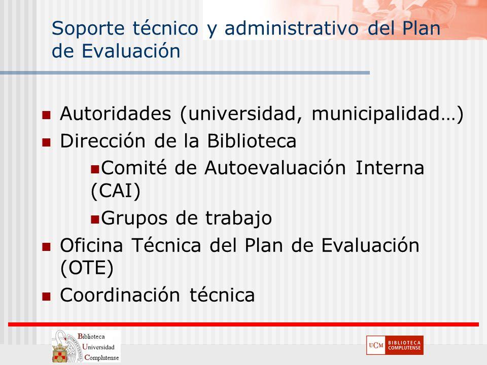 Soporte técnico y administrativo del Plan de Evaluación Autoridades (universidad, municipalidad…) Dirección de la Biblioteca Comité de Autoevaluación