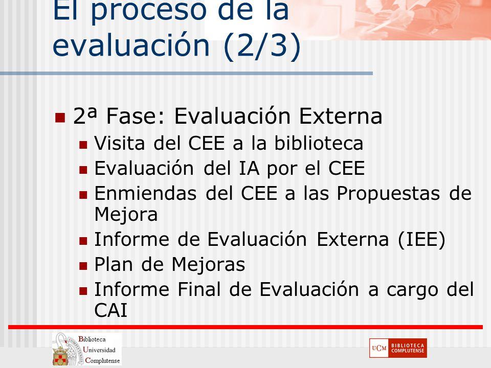 El proceso de la evaluación (2/3) 2ª Fase: Evaluación Externa Visita del CEE a la biblioteca Evaluación del IA por el CEE Enmiendas del CEE a las Prop