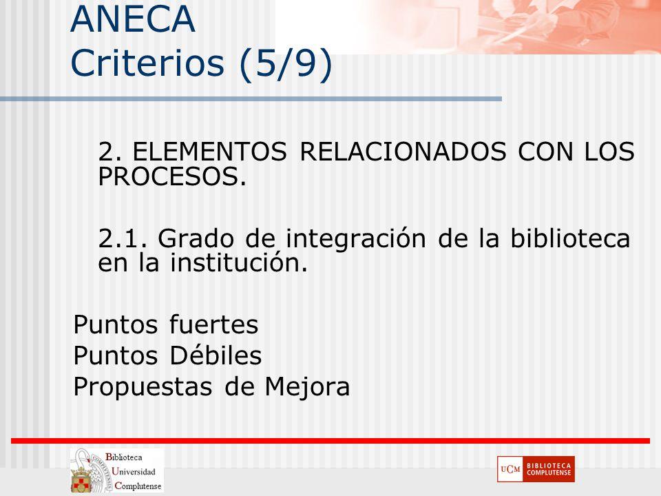 ANECA Criterios (5/9) 2. ELEMENTOS RELACIONADOS CON LOS PROCESOS. 2.1. Grado de integración de la biblioteca en la institución. Puntos fuertes Puntos