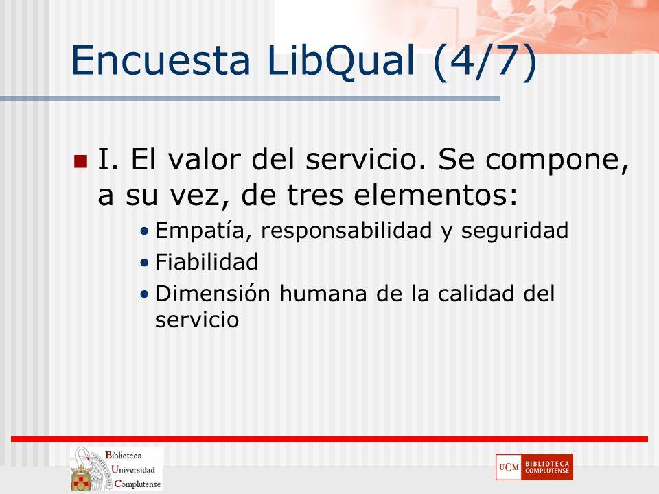 Encuesta LibQual (4/7) I. El valor del servicio. Se compone, a su vez, de tres elementos: Empatía, responsabilidad y seguridad Fiabilidad Dimensión hu