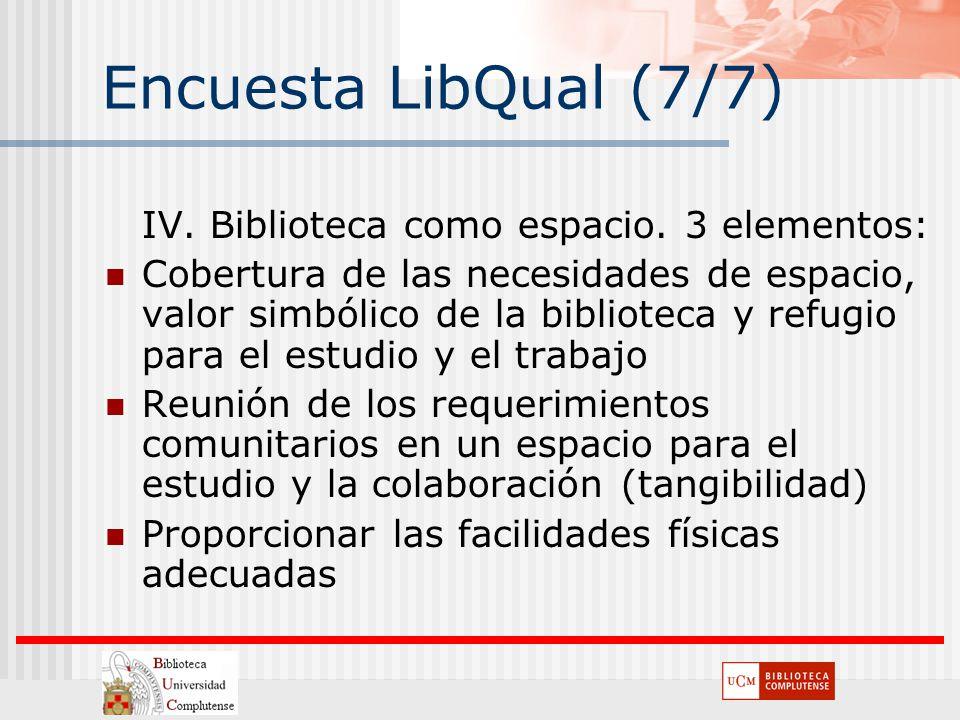 Encuesta LibQual (7/7) IV. Biblioteca como espacio. 3 elementos: Cobertura de las necesidades de espacio, valor simbólico de la biblioteca y refugio p