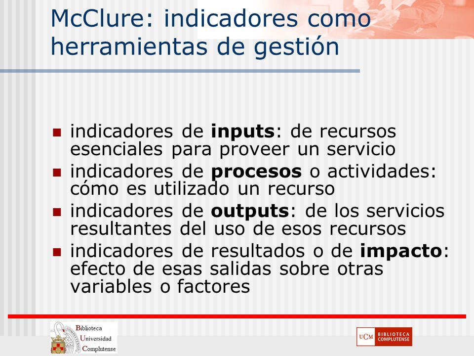 McClure: indicadores como herramientas de gestión indicadores de inputs: de recursos esenciales para proveer un servicio indicadores de procesos o act