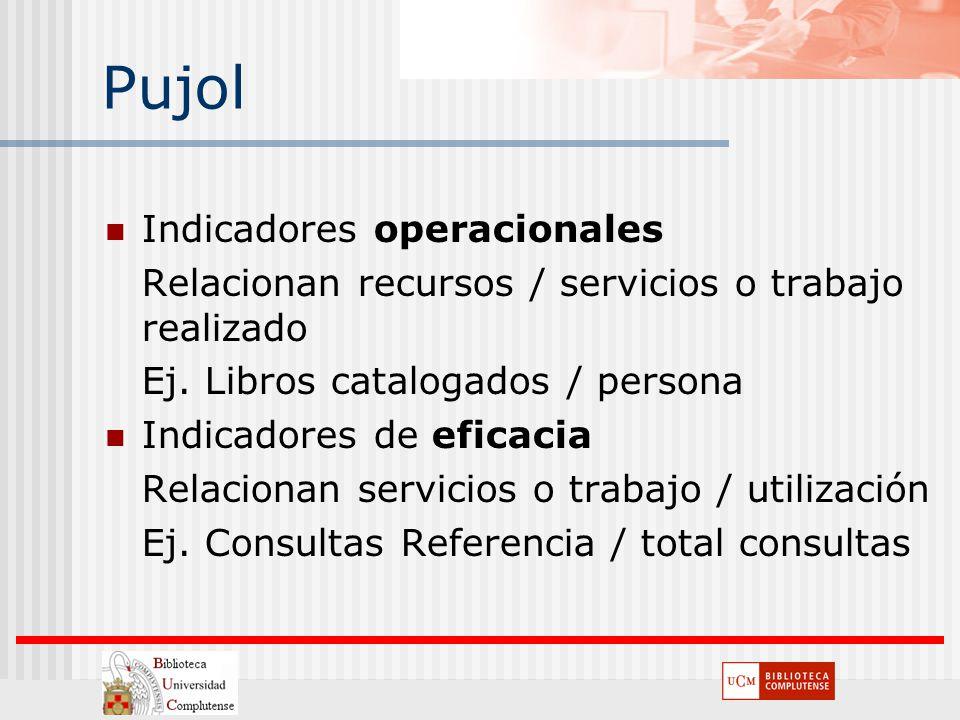 Pujol Indicadores operacionales Relacionan recursos / servicios o trabajo realizado Ej. Libros catalogados / persona Indicadores de eficacia Relaciona