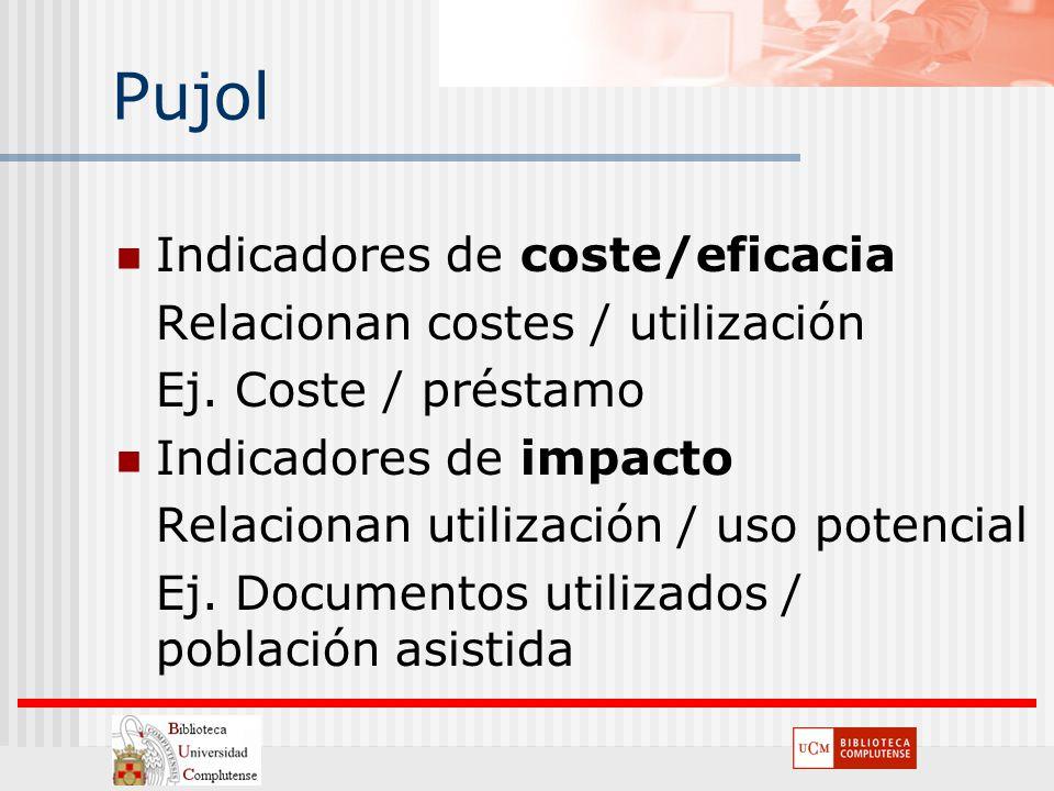 Pujol Indicadores de coste/eficacia Relacionan costes / utilización Ej. Coste / préstamo Indicadores de impacto Relacionan utilización / uso potencial