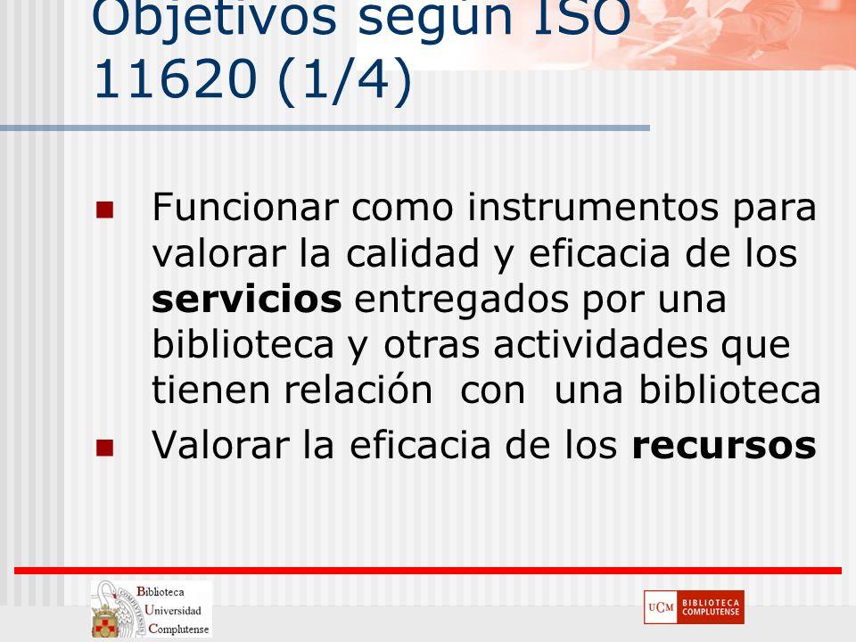 Objetivos según ISO 11620 (1/4) Funcionar como instrumentos para valorar la calidad y eficacia de los servicios entregados por una biblioteca y otras