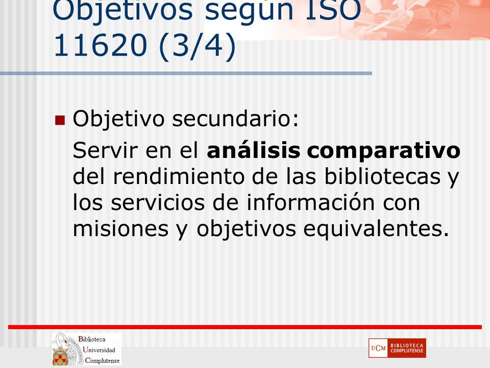 Objetivos según ISO 11620 (3/4) Objetivo secundario: Servir en el análisis comparativo del rendimiento de las bibliotecas y los servicios de informaci