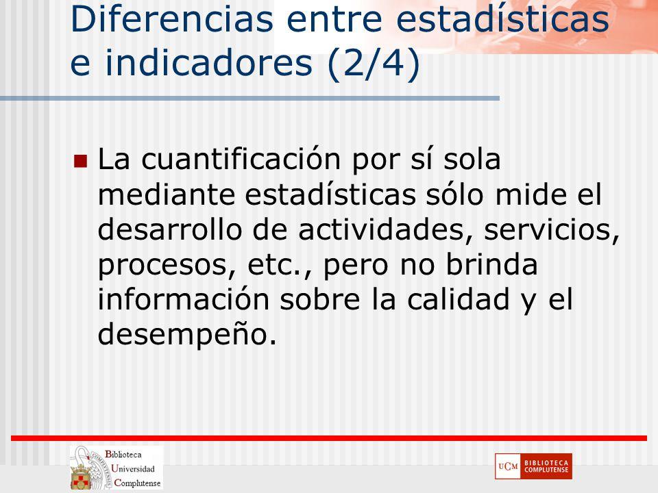 Diferencias entre estadísticas e indicadores (2/4) La cuantificación por sí sola mediante estadísticas sólo mide el desarrollo de actividades, servici
