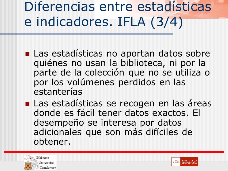 Diferencias entre estadísticas e indicadores. IFLA (3/4) Las estadísticas no aportan datos sobre quiénes no usan la biblioteca, ni por la parte de la