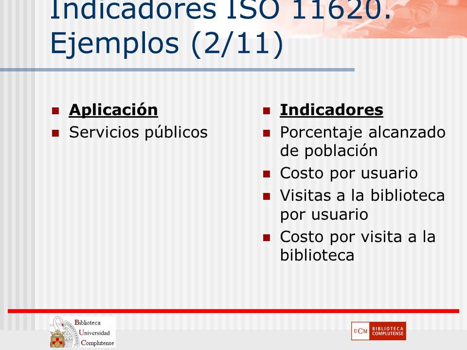 Indicadores ISO 11620. Ejemplos (2/11) Aplicación Servicios públicos Indicadores Porcentaje alcanzado de población Costo por usuario Visitas a la bibl