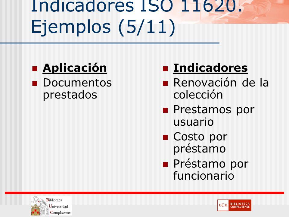 Indicadores ISO 11620. Ejemplos (5/11) Aplicación Documentos prestados Indicadores Renovación de la colección Prestamos por usuario Costo por préstamo