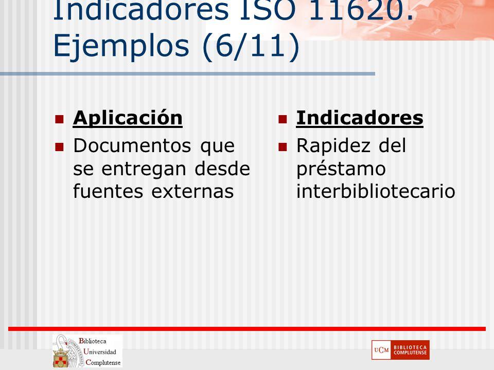 Indicadores ISO 11620. Ejemplos (6/11) Aplicación Documentos que se entregan desde fuentes externas Indicadores Rapidez del préstamo interbibliotecari