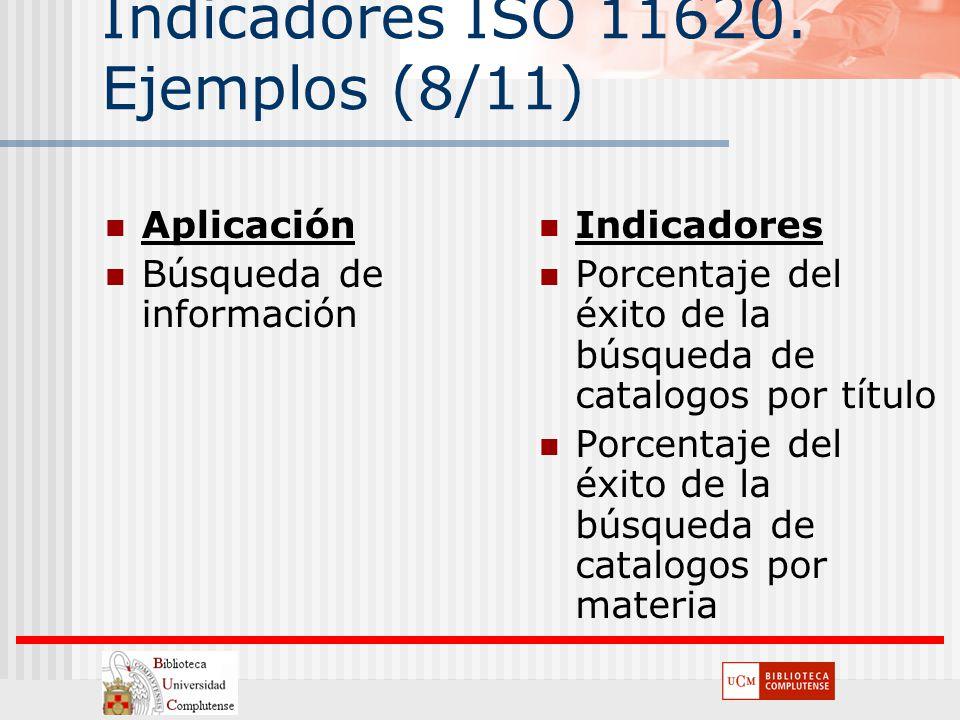 Indicadores ISO 11620. Ejemplos (8/11) Aplicación Búsqueda de información Indicadores Porcentaje del éxito de la búsqueda de catalogos por título Porc