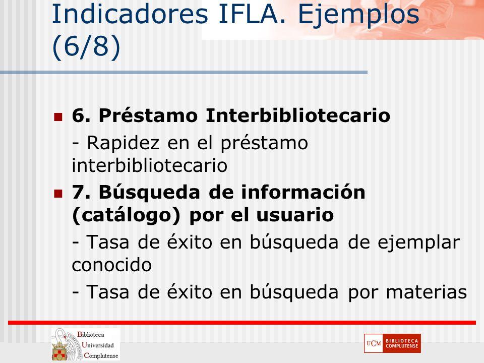 Indicadores IFLA. Ejemplos (6/8) 6. Préstamo Interbibliotecario - Rapidez en el préstamo interbibliotecario 7. Búsqueda de información (catálogo) por