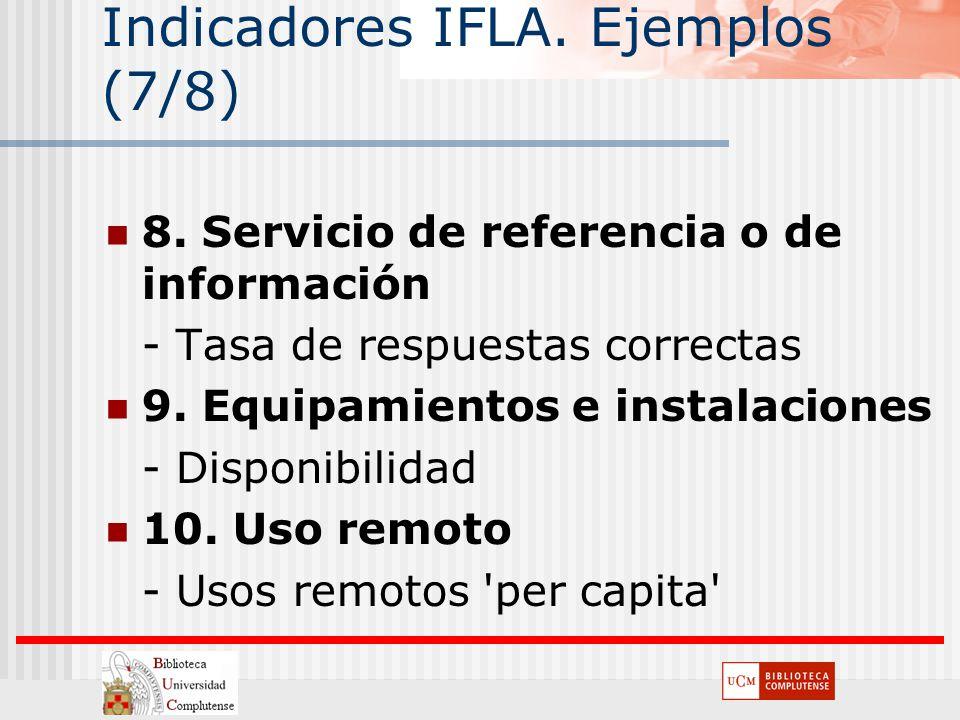 Indicadores IFLA. Ejemplos (7/8) 8. Servicio de referencia o de información - Tasa de respuestas correctas 9. Equipamientos e instalaciones - Disponib