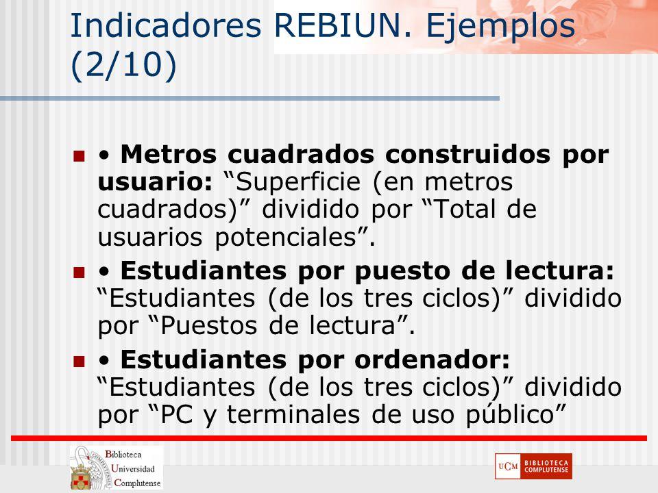 Indicadores REBIUN. Ejemplos (2/10) Metros cuadrados construidos por usuario: Superficie (en metros cuadrados) dividido por Total de usuarios potencia