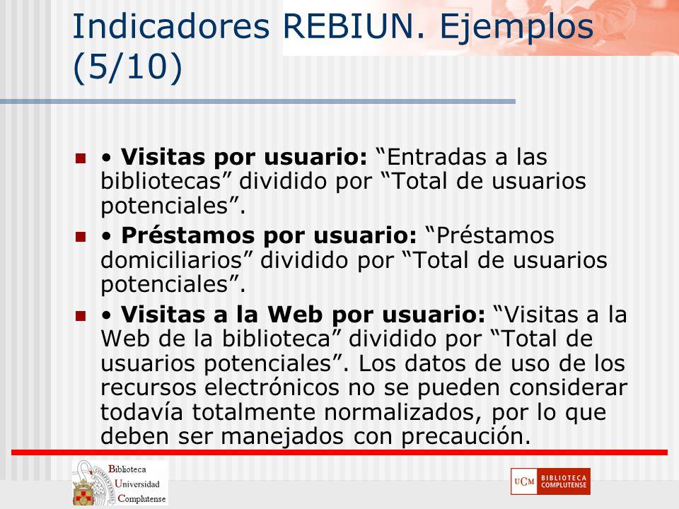 Indicadores REBIUN. Ejemplos (5/10) Visitas por usuario: Entradas a las bibliotecas dividido por Total de usuarios potenciales. Préstamos por usuario: