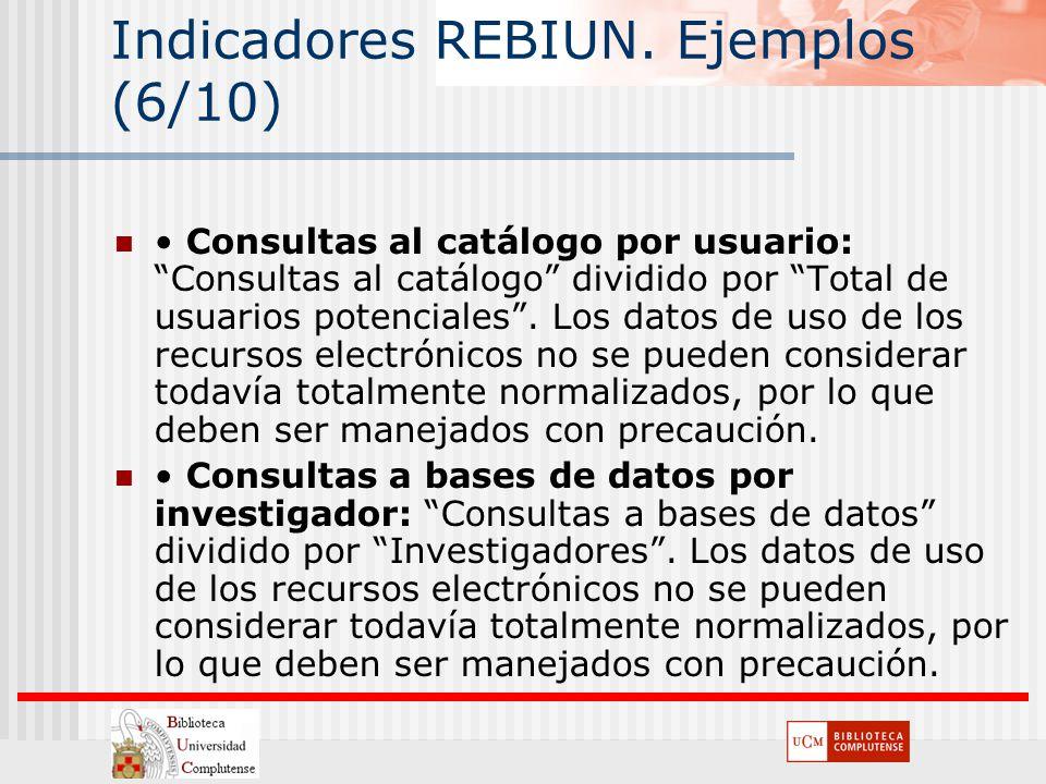 Indicadores REBIUN. Ejemplos (6/10) Consultas al catálogo por usuario: Consultas al catálogo dividido por Total de usuarios potenciales. Los datos de