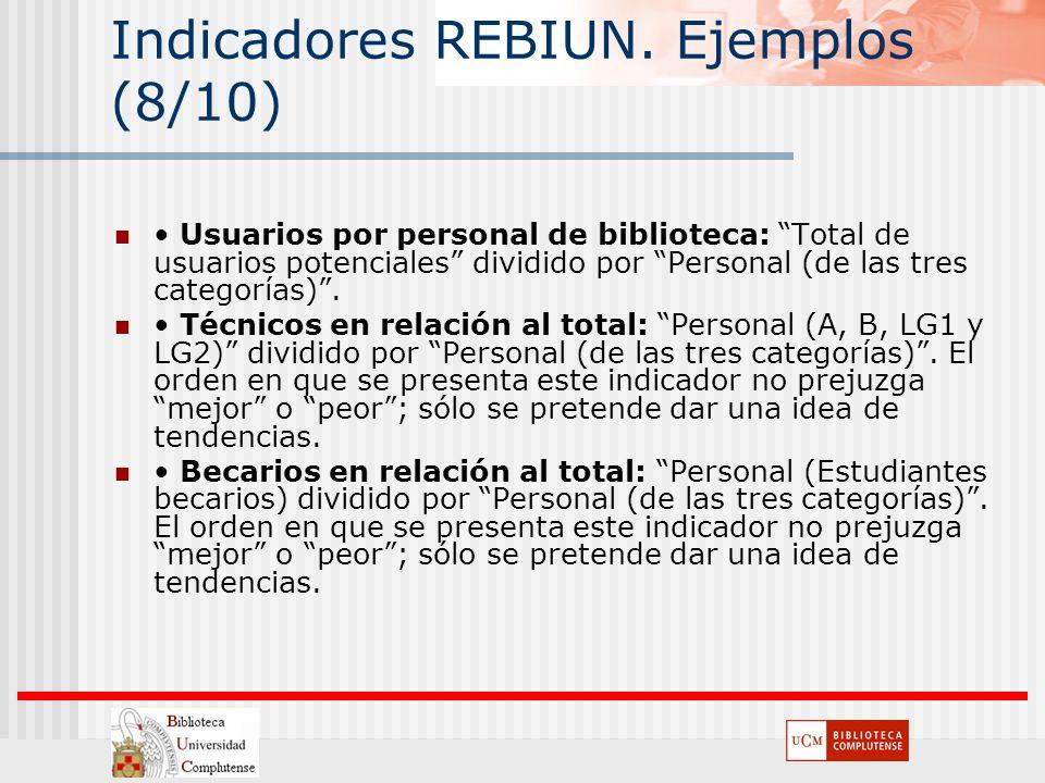 Indicadores REBIUN. Ejemplos (8/10) Usuarios por personal de biblioteca: Total de usuarios potenciales dividido por Personal (de las tres categorías).