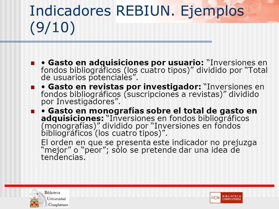 Indicadores REBIUN. Ejemplos (9/10) Gasto en adquisiciones por usuario: Inversiones en fondos bibliográficos (los cuatro tipos) dividido por Total de