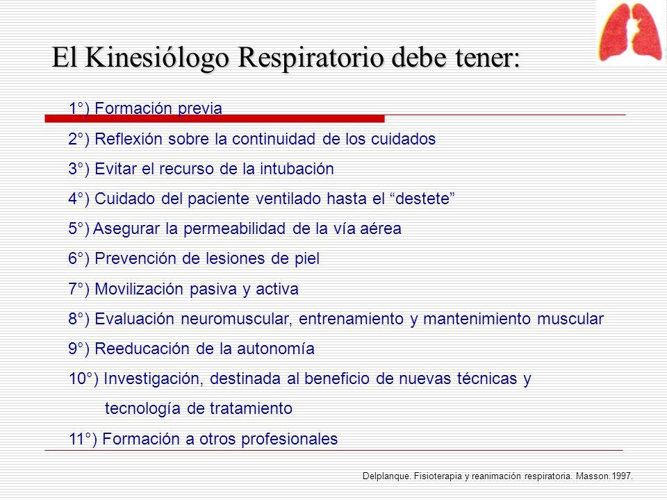1°) Formación previa 2°) Reflexión sobre la continuidad de los cuidados 3°) Evitar el recurso de la intubación 4°) Cuidado del paciente ventilado hast