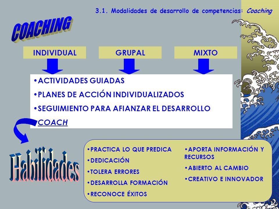 3.1. Modalidades de desarrollo de competencias: Coaching INDIVIDUALGRUPALMIXTO ACTIVIDADES GUIADAS PLANES DE ACCIÓN INDIVIDUALIZADOS SEGUIMIENTO PARA