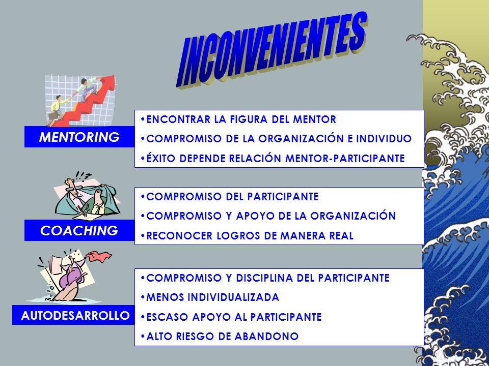 COACHING MENTORING AUTODESARROLLO COMPROMISO DEL PARTICIPANTE COMPROMISO Y APOYO DE LA ORGANIZACIÓN RECONOCER LOGROS DE MANERA REAL ENCONTRAR LA FIGUR